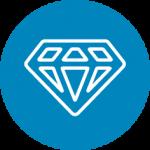 PROfound Methodology Icon Values